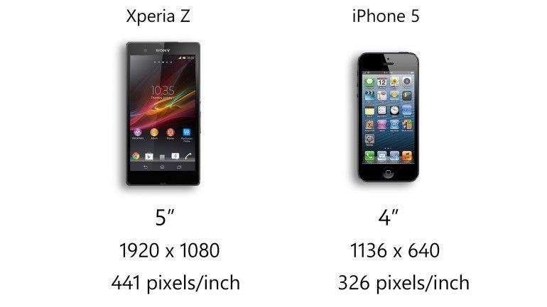 xperia-z-vs-iphone-5-4 disp