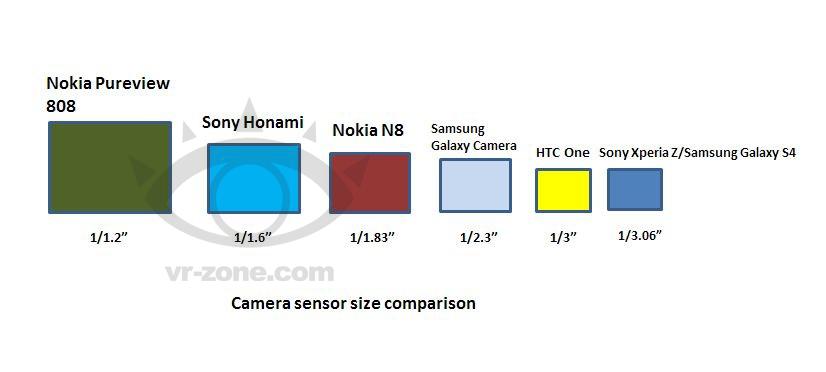 Sony_Honami_camera