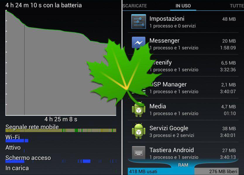 GreenifyX