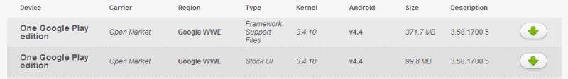 HTCdev-HTC-Kernel-Source-Code-and-Binaries