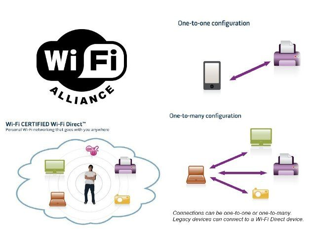 WiFiDirect-1