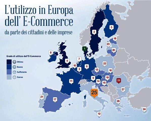 E-commerce in europa