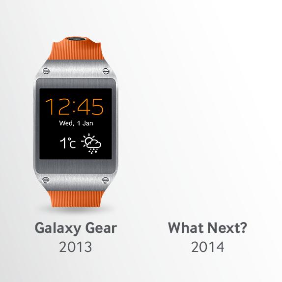 samsung gear what next 2014