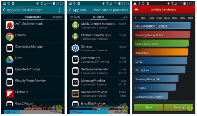 Samsung-Galaxy-S5-Benchmark