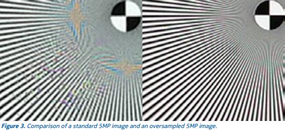 Lossless-zoom-sider-oversampling-sider