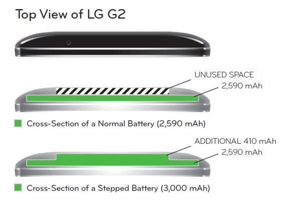 batteria_LG_G2-e1398693602454