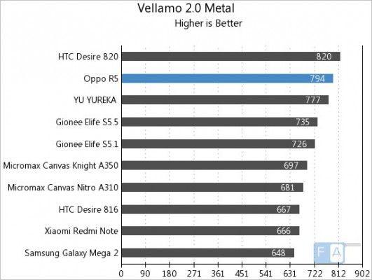 Oppo-R5-Vellamo-2-Metal