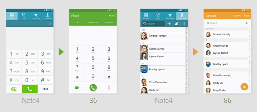 25674 Samsung Galaxy S6 Presentato Ufficialmente 114547