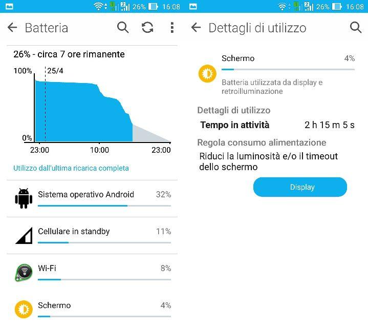 Screen Zenfone 2 (6)