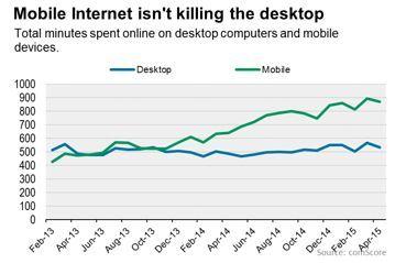 analisi traffico internet