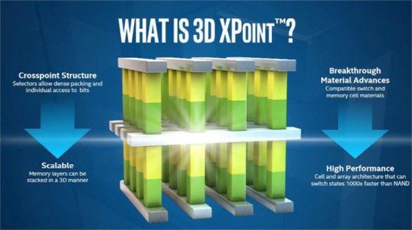 3d-xpoint-650x363