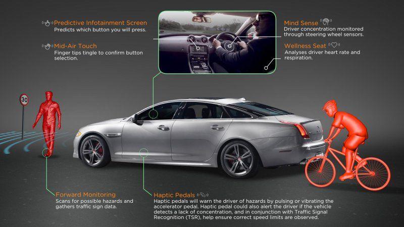intelligenza artificiale progetto jaguar land rover