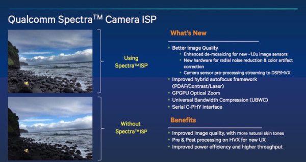 Qualcomm-Spectra-ISP-840x446