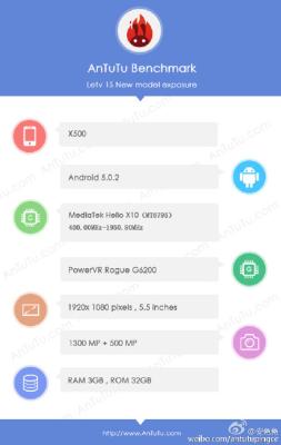 LeTV-1S-goes-through-the-AnTuTu-benchmark-site