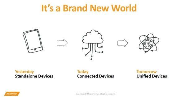 MediaTek-Brand-New-World-840x439