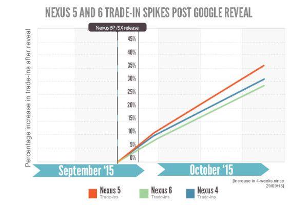 Nexus-graphic