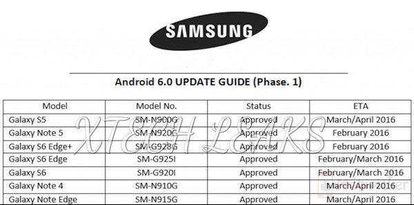 android 6.0 marshmallow programma