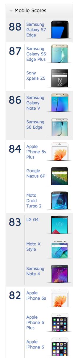 Samsung-Galaxy-S7-edge-miglior-cameraphone-oggi-disponibile-2