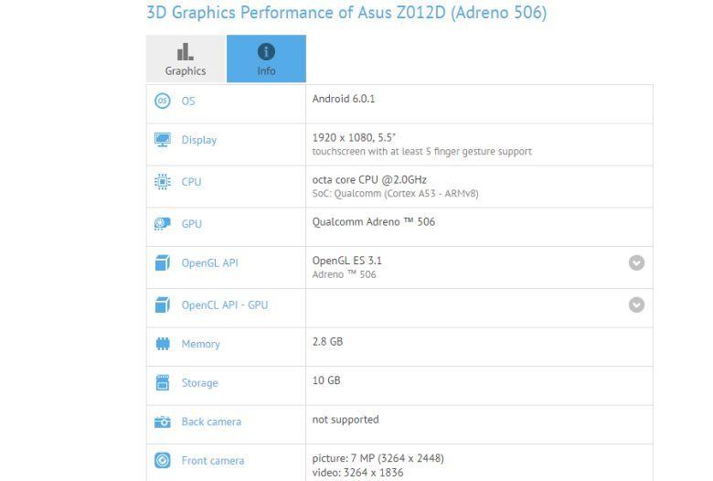 Nuova variante Asus ZenFone 3