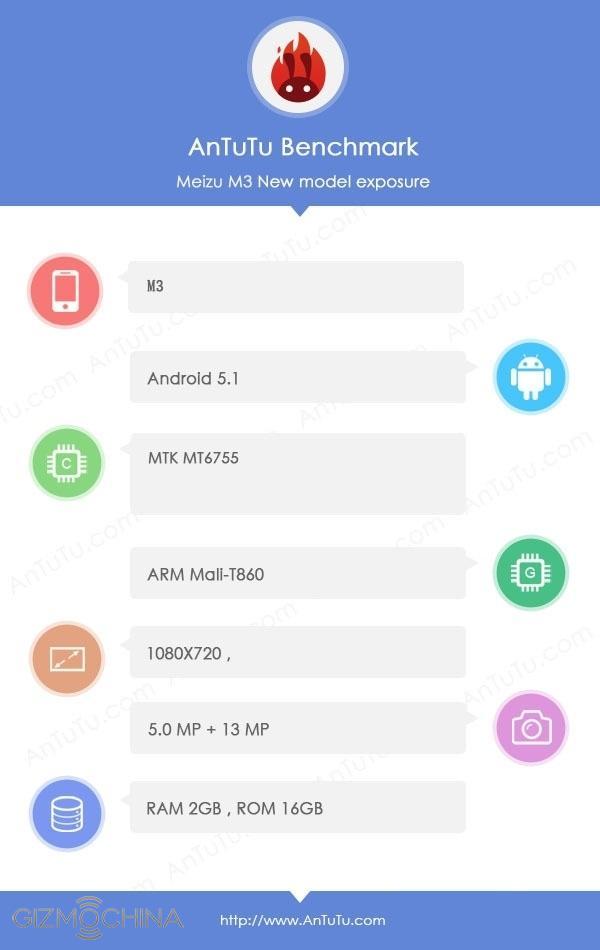 AnTuTu rivela le caratteristiche di Meizu M3