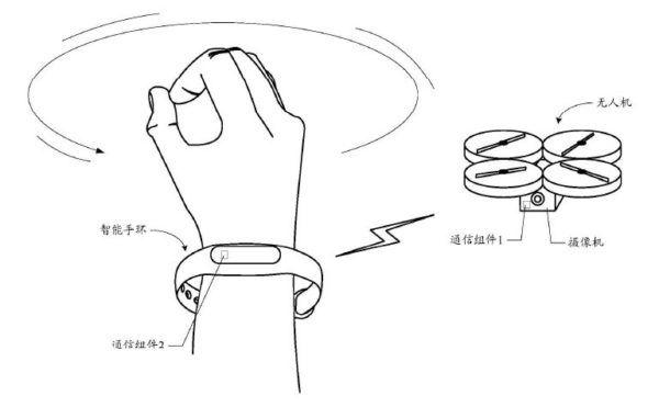 Presentazione drone Xiaomi a maggio