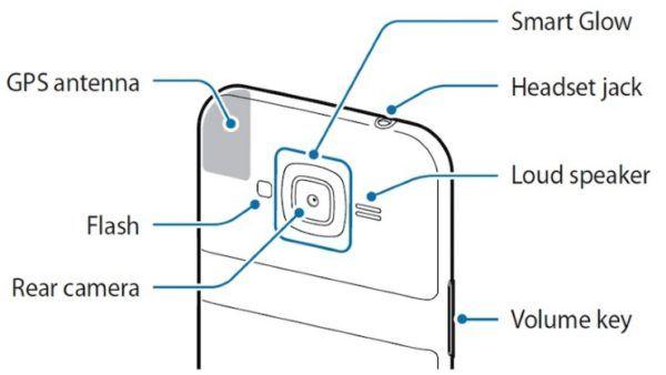 Il brevetto Samsung relativo al nuovo led di notifica Smart Glow