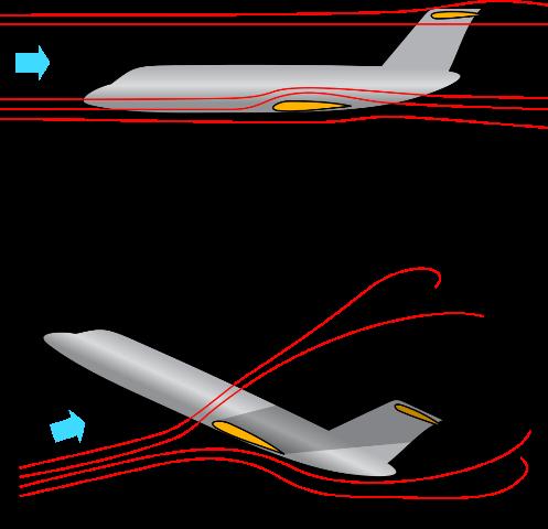 area I