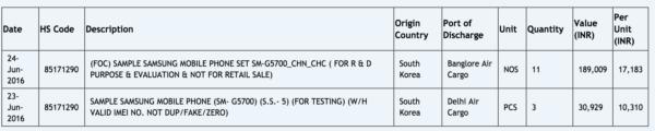 Il documento relativo al Samsung Galaxy On5 2016