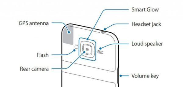 Il brevetto Samsung relativo a Smart Glow