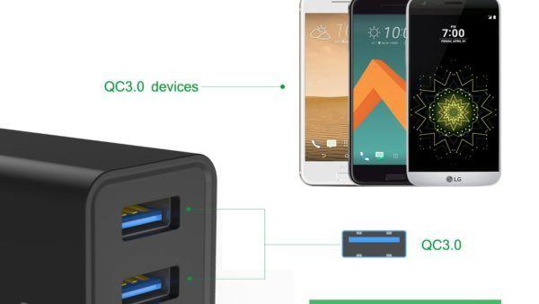 Caricabatterie da Tavolo a 6 Porte USB CHOE, la recensione