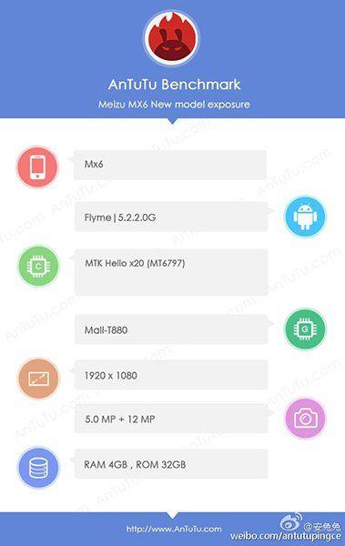 La scheda tecnica di Meizu MX6 trapelata su AnTuTu