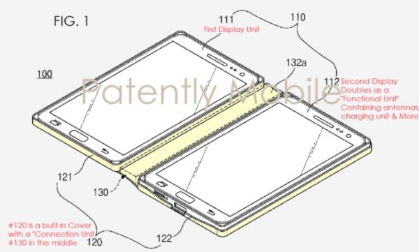Il brevetto Samsung relativo allo smartphone con doppio display