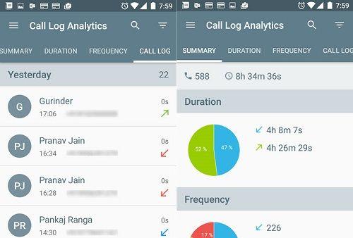 call log analytics