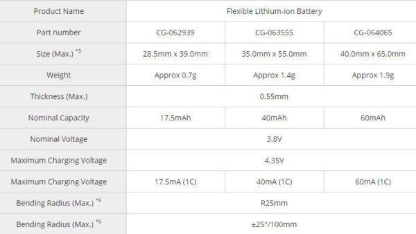 Specifiche batteria pieghevole