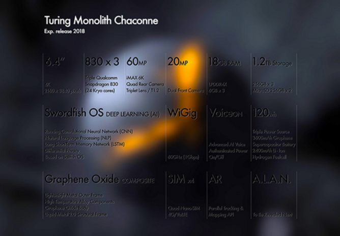 Turing Monolith Chaconne