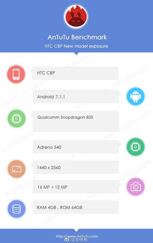 HTC U snapdragon 835