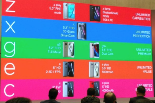 Motorola 2017 modelli