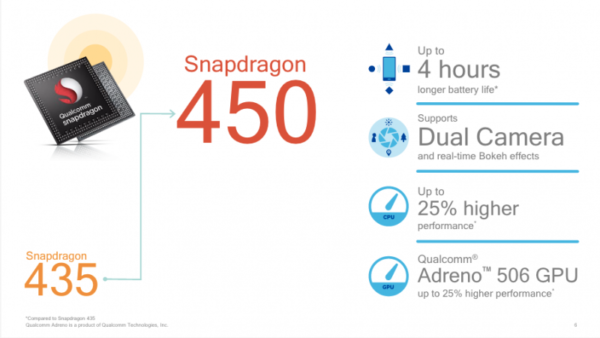 Qualcomm Snapdragon 450