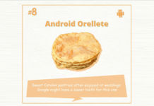 Android 8.0 Orellete