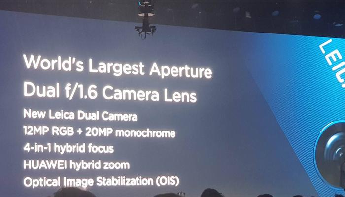 Huawei Mate X Porsche Design, la doppia fotocamera posteriore