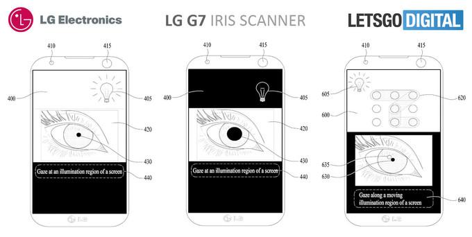 LG G7 scanner iride