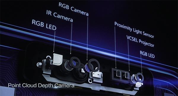 Huawei P20: ecco il sistema Cloud Depth Camera