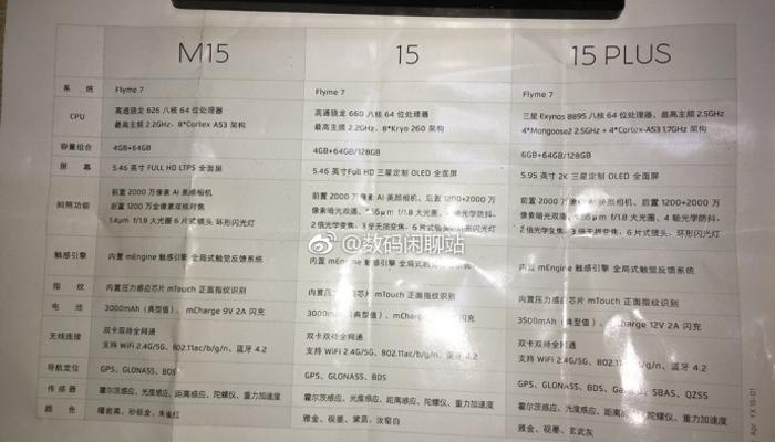 Meizu al lavoro su uno smartphone Android Go
