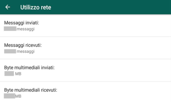 statistiche utilizzo Whatsapp
