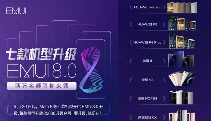 Android Oreo, ecco i nomi di 7 smartphone Huawei e Honor che