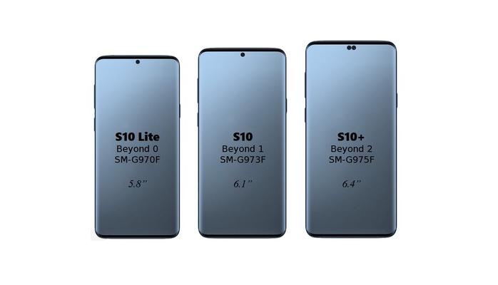 Samsung S10 Größe