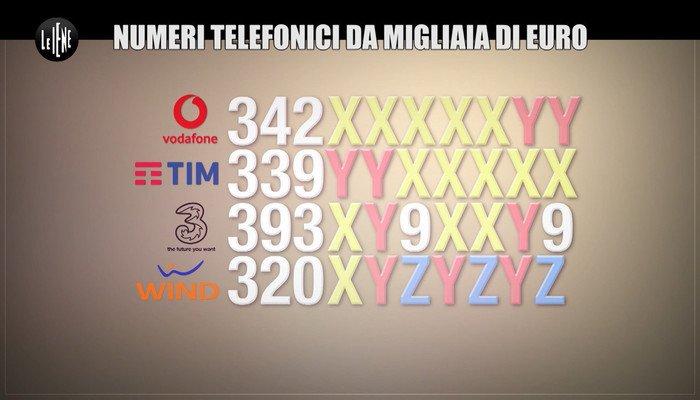 free shipping 81a75 e1194 Tim, Vodafone, Wind e Tre: numeri da migliaia di euro ...