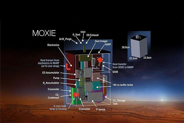 MOXIE JPL Marte