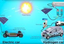 auto elettriche contro auto a idrogeno