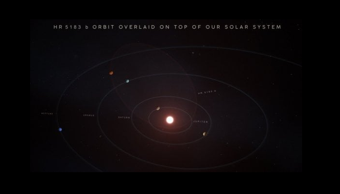orbita del pianeta HR 5183b